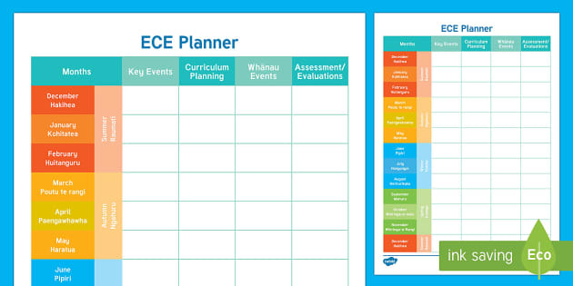 Ece curriculum planner 2017 planning template english te reo pronofoot35fo Choice Image