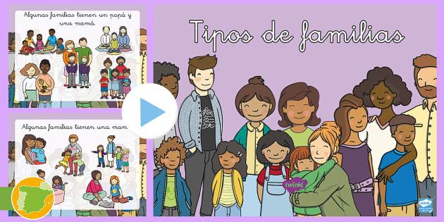 Presentación: Tipos de familias familia definición