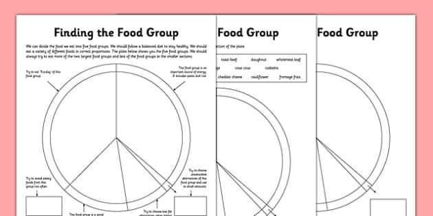 finding the food group worksheets food groups food groups. Black Bedroom Furniture Sets. Home Design Ideas