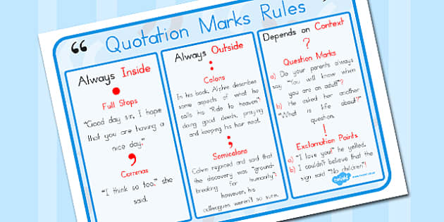 Quotation Marks Rules Display Poster Teacher Made