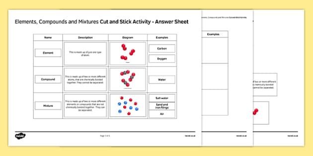 Elements, Compounds and Mixtures Cut and Stick Worksheet ...
