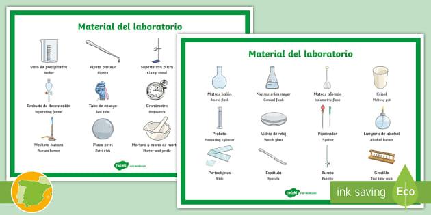 El Material De Laboratorio Laboratory Material Display Poster