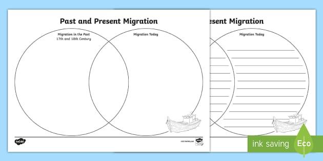 Past And Present Migration Venn Diagram Activity Australia