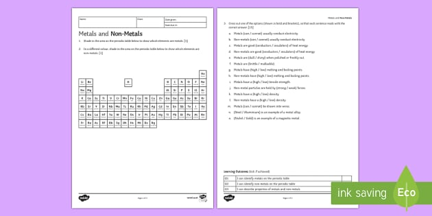 Chemistry The Periodic Table Secondary Resources