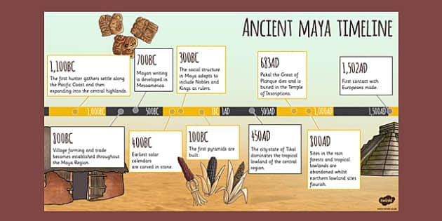 Mayan Timeline PowerPoint - maya, powerpoint, timeline, mayans