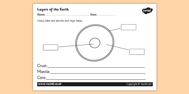 layers of the earth worksheet the earth the earth worksheet. Black Bedroom Furniture Sets. Home Design Ideas