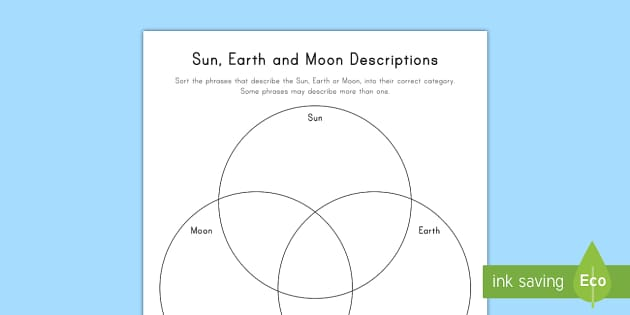 Sun earth and moon venn diagram pictures to pin on pinterest thepinsta sun earth and moon venn diagram worksheet activity sheet 630x315 triple ccuart Choice Image