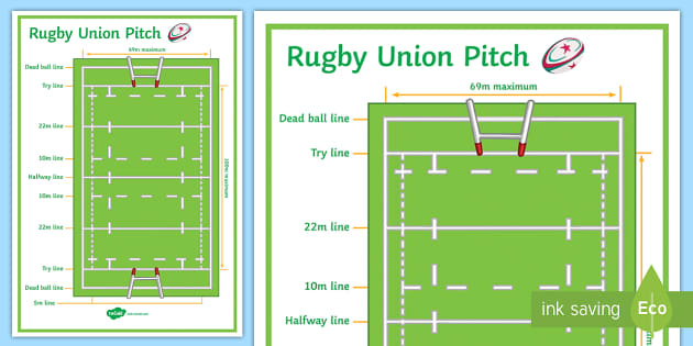 Rugby Union Pitch Diagram A4 Display Poster Teacher Made