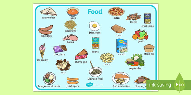 Food Word Mat - food, food groups, food types, writing about