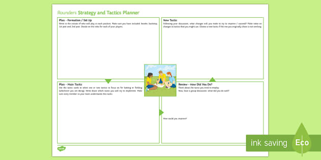 Rounders Strategy And Tactics Plan Rounders Striking Fielding