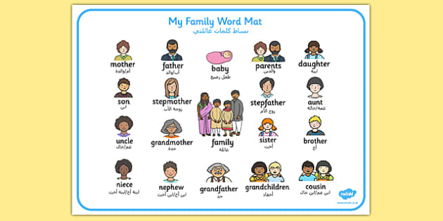 family word mat arabic translation arabic family word mat
