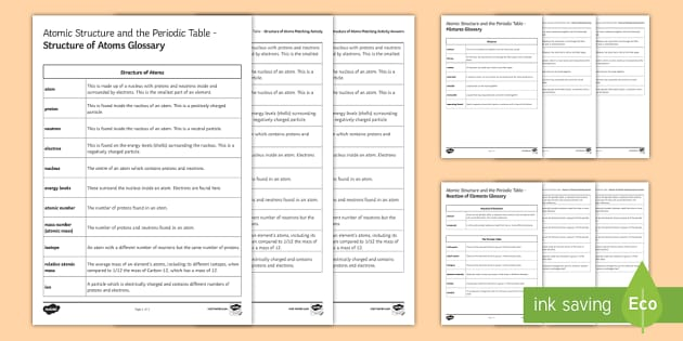 Atomic Structure And The Periodic Table Glossary Activity Ks4