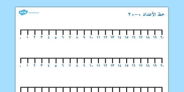 خط الأعداد من 0 إلى 20 خط الأعداد رياضيات