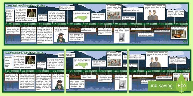 North Carolina History Display Timeline - United States