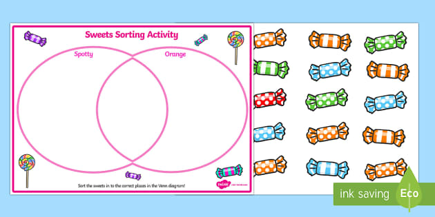 Ks2 Venn Diagrams Primary Resources Venn Diagrams