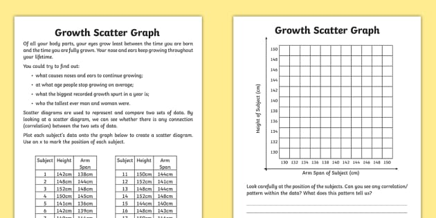 Growth Scatter Graph Worksheet Worksheet Teacher Made