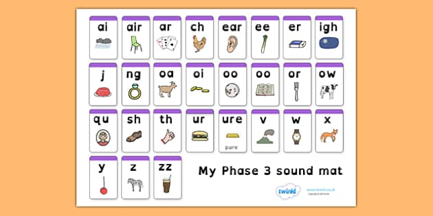 Phase 3 Sound Mat Dyslexia Sound Mat Dyslexia Sound Mat