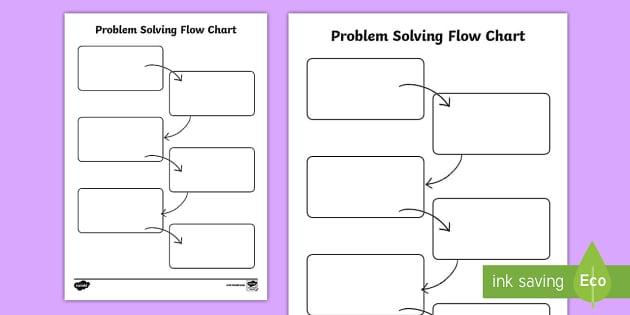 Editable Blank Flow Chart Worksheet / Activity Sheet   Flow  Blank Flow Chart