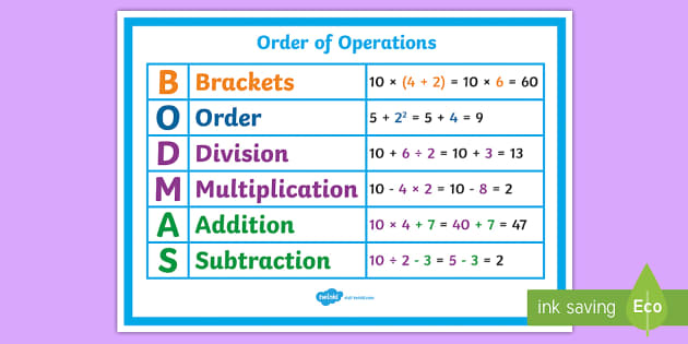 image relating to Order of Operations Game Printable identify BIDMAS - Get of Functions Poster