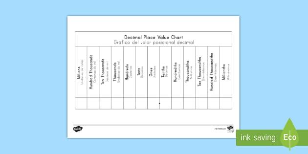 Decimals Place Value Chart Worksheet Activity Sheet Us