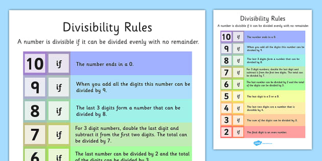 graphic about Divisibility Rules Printable titled Divisibility Legal guidelines Clearly show Poster
