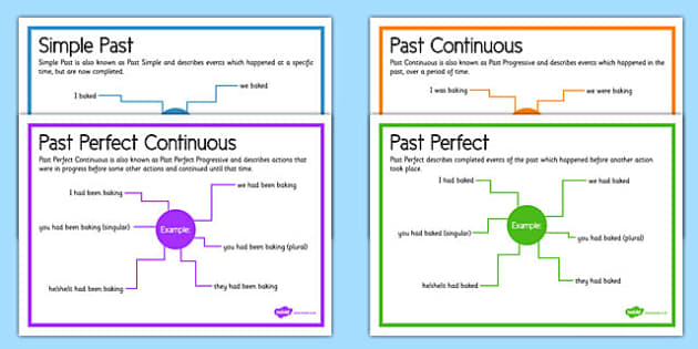 Differentiated Past and Progressive Tense in Action