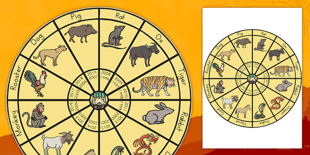 Chinese Zodiac Wheel Large Display Cut Out Teacher Made