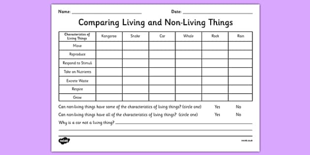 comparing living and non living things worksheet australia. Black Bedroom Furniture Sets. Home Design Ideas