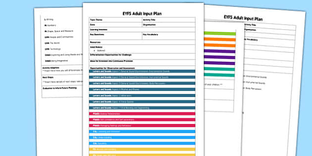 EYFS Adult Input Plan Template - adult led, template, focus