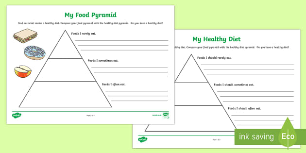 healthy eating food pyramid writing activity