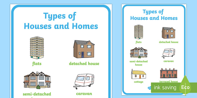 Types of houses and homes display poster kinds of houses for Different kinds of houses