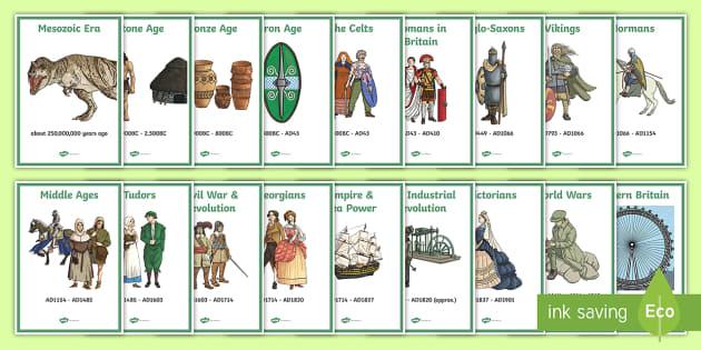 British history timeline homework help