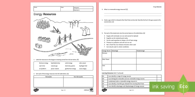 KS3 Energy Resources Homework Worksheet -Secondary Science KS3