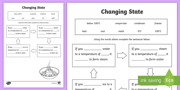 Changing States Ice Water Steam Worksheet Changing States