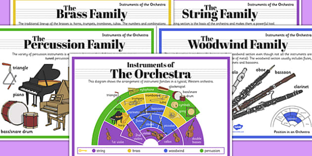 orchestra instruments poster pack orchestra instruments. Black Bedroom Furniture Sets. Home Design Ideas