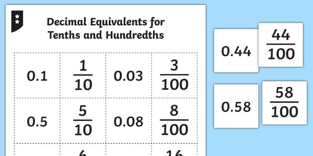 decimal equivalents for tenths and hundredths matching cards. Black Bedroom Furniture Sets. Home Design Ideas