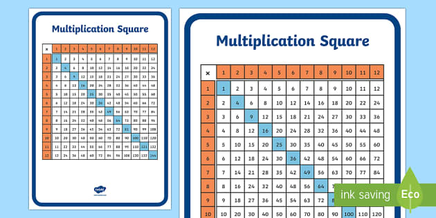 Multiplication Tables Missing Numbers Worksheet / Activity