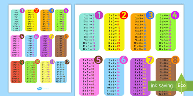 One Page Times Table Mat Times Tables Mat One Page Page