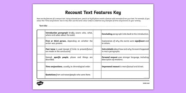 textual form and features Description is used in all forms of writing to create a vivid impression of a person features description is a text types and textual kinship.