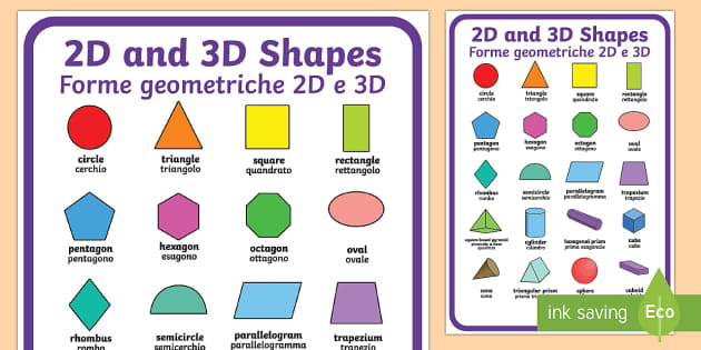 2D and 3D Shapes Poster English/Italian - 2D and 3D Shapes