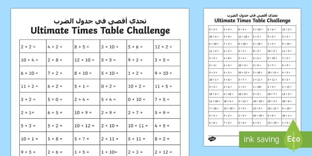 Printable Multiplication Charts Large To X Tb furthermore Find Multiples Of also Printable Times Table Chart Pink Theme besides Multiplication Table Pdf E likewise Multiplication Worksheet Singles. on printable times table worksheets 1 12