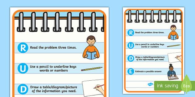 math problem solving strategies poster