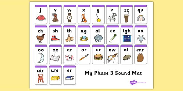 Mat Geiriau Ffoneg Cyfnod 3 Sound Mat Letters And Sounds