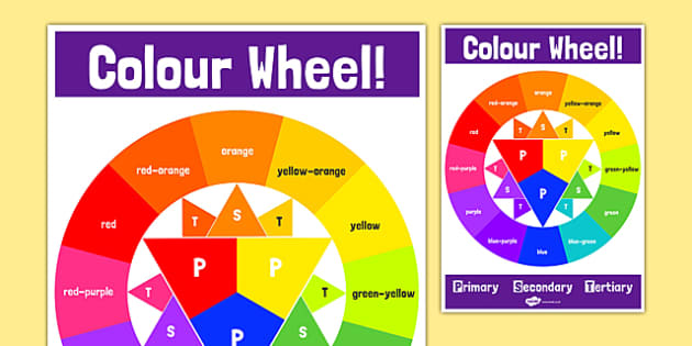 Primary Secondary And Tertiary Colour Wheel Poster