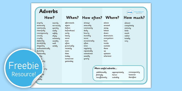 adverbs word mat verbs and adverbs. Black Bedroom Furniture Sets. Home Design Ideas