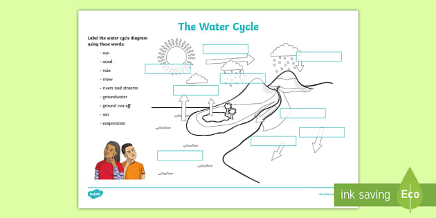 water cycle labelling worksheet ks2 geography resources. Black Bedroom Furniture Sets. Home Design Ideas