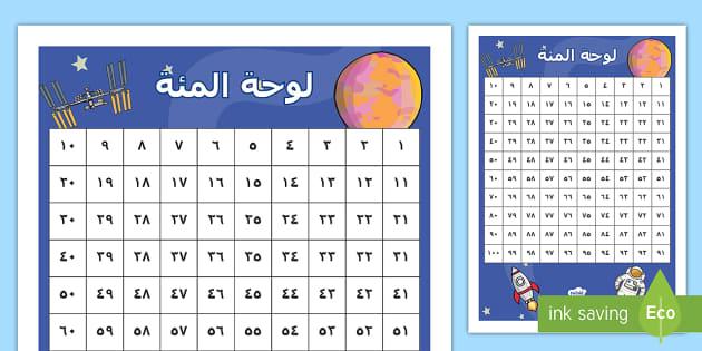 الارقام العربية من 1 الى 100 مكتوبة pdf