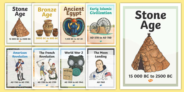 ks2 world history timeline posters