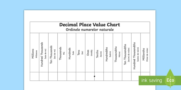 decimals place value chart worksheet worksheet english romanian ks2. Black Bedroom Furniture Sets. Home Design Ideas