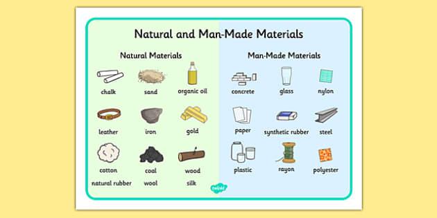 Natural And Man Made Materials Word Mat Natural Man